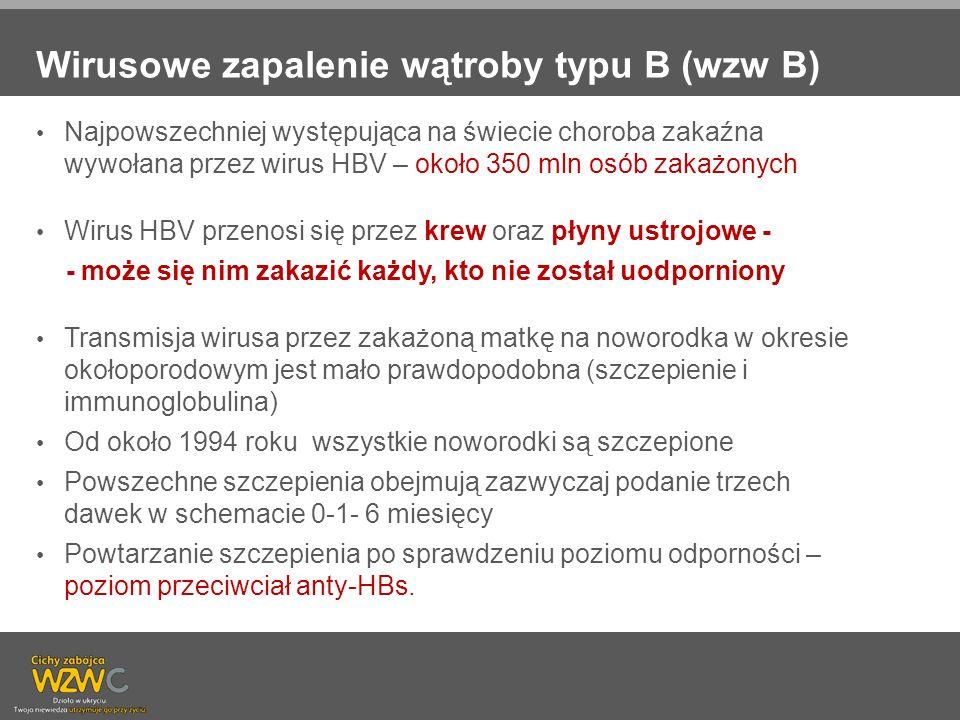 Wirusowe zapalenie wątroby typu B (wzw B)