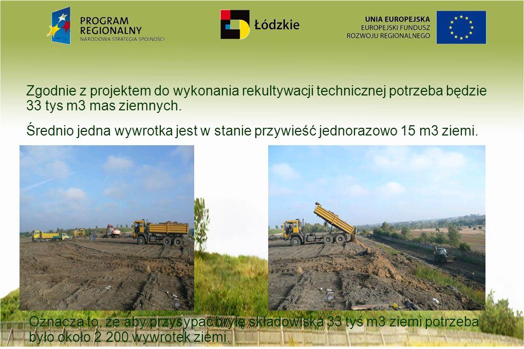 Zgodnie z projektem do wykonania rekultywacji technicznej potrzeba będzie 33 tys m3 mas ziemnych.