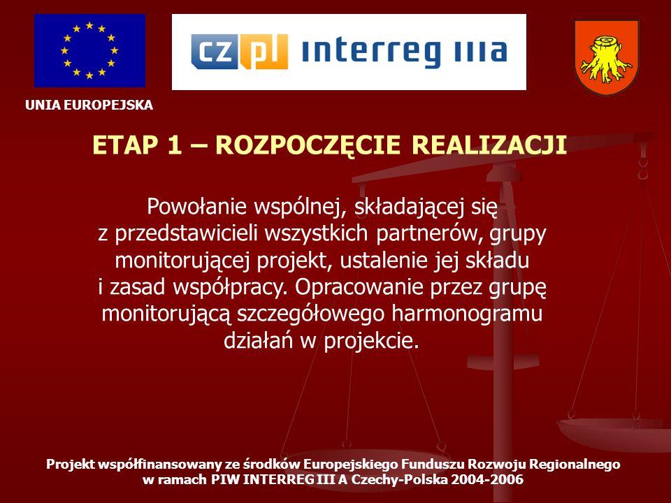 ETAP 1 – ROZPOCZĘCIE REALIZACJI