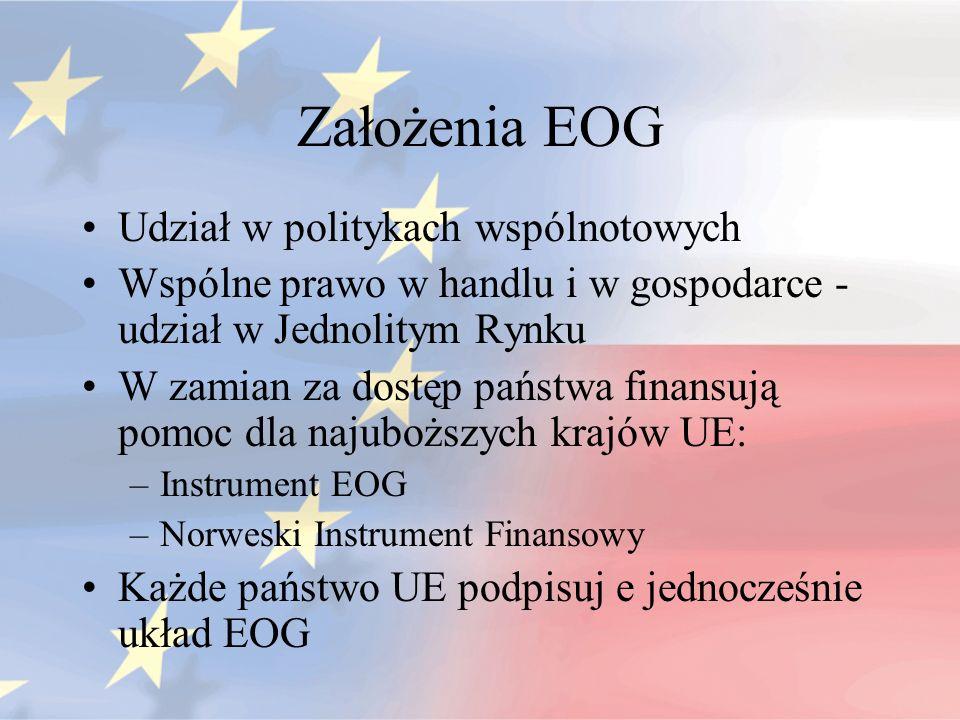 Założenia EOG Udział w politykach wspólnotowych