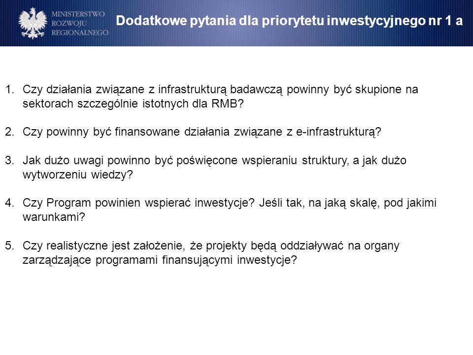 Dodatkowe pytania dla priorytetu inwestycyjnego nr 1 a