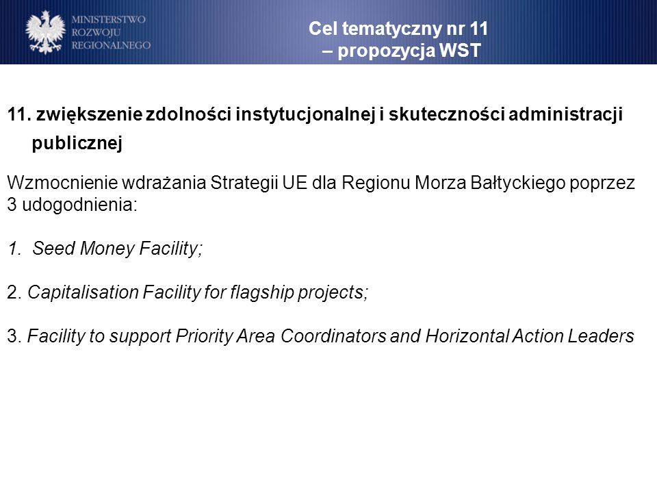 Cel tematyczny nr 11– propozycja WST. 11. zwiększenie zdolności instytucjonalnej i skuteczności administracji publicznej.