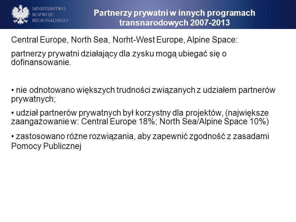 Partnerzy prywatni w innych programach transnarodowych 2007-2013