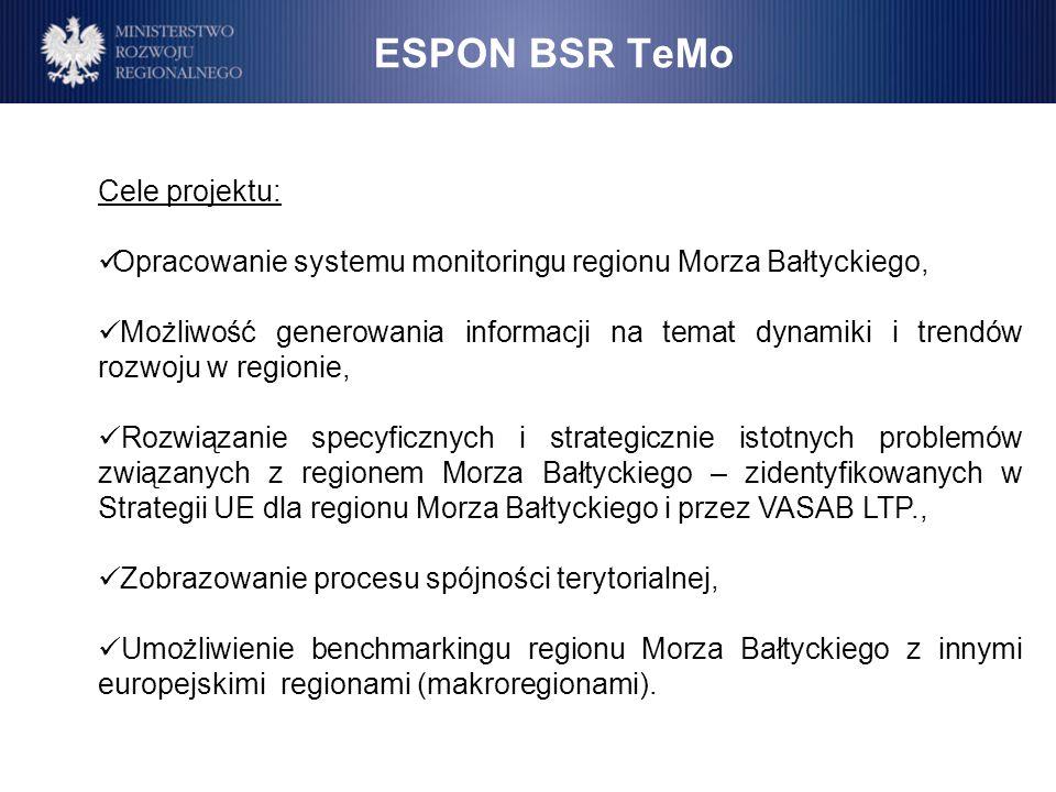 ESPON BSR TeMo Cele projektu: