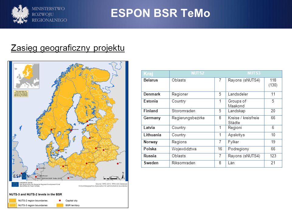 ESPON BSR TeMo Zasięg geograficzny projektu Kraj NUTS2 NUTS3 Belarus