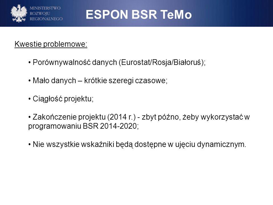 ESPON BSR TeMo Kwestie problemowe: