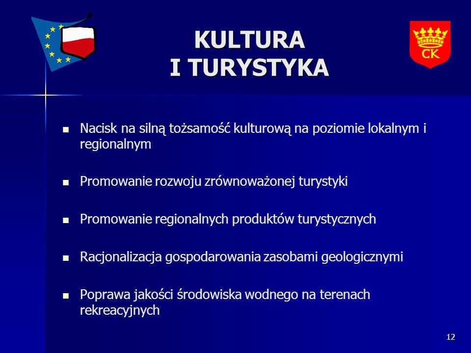 KULTURA I TURYSTYKA Nacisk na silną tożsamość kulturową na poziomie lokalnym i regionalnym. Promowanie rozwoju zrównoważonej turystyki.