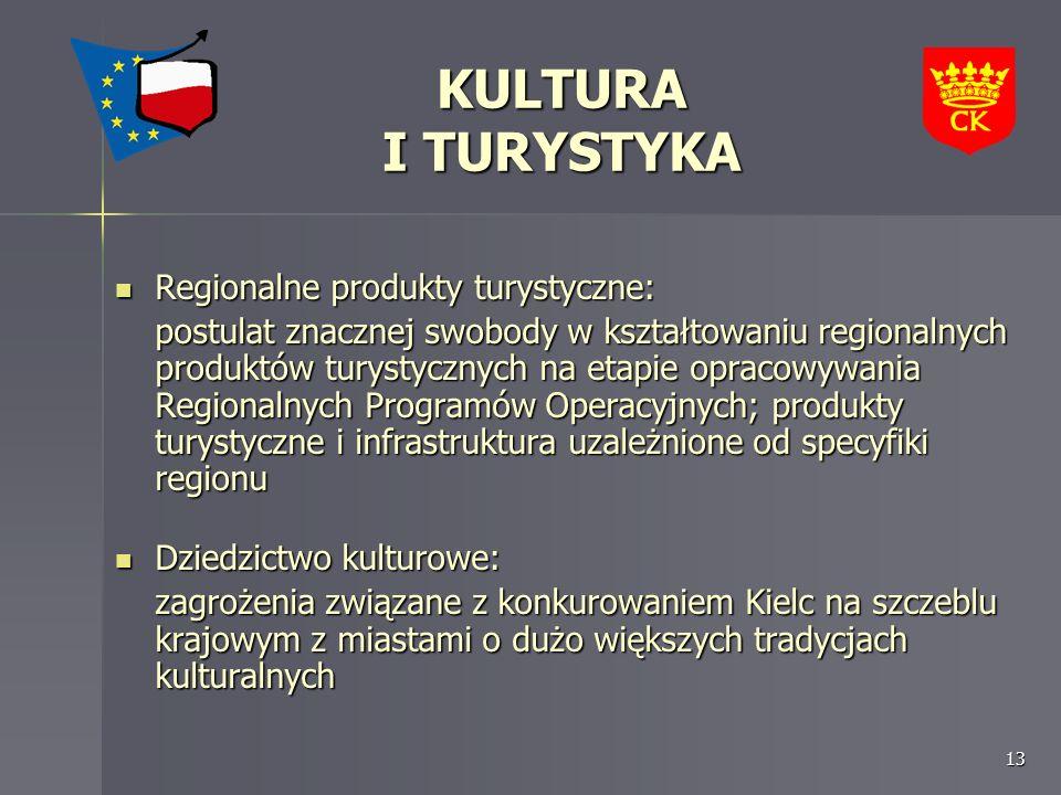 KULTURA I TURYSTYKA Regionalne produkty turystyczne:
