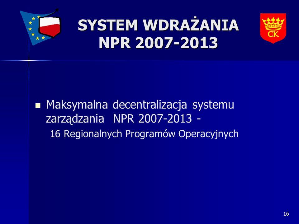 SYSTEM WDRAŻANIA NPR 2007-2013 Maksymalna decentralizacja systemu zarządzania NPR 2007-2013 - 16 Regionalnych Programów Operacyjnych.
