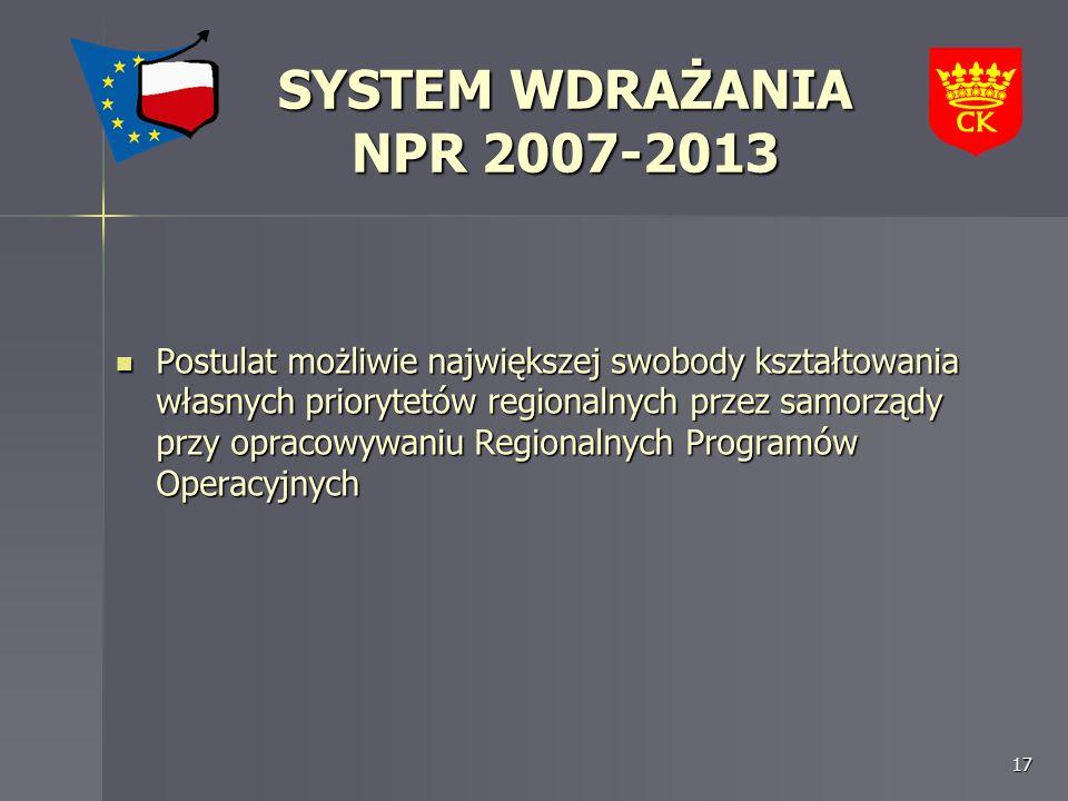 SYSTEM WDRAŻANIA NPR 2007-2013