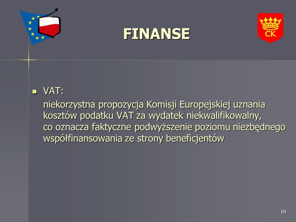 FINANSE VAT: