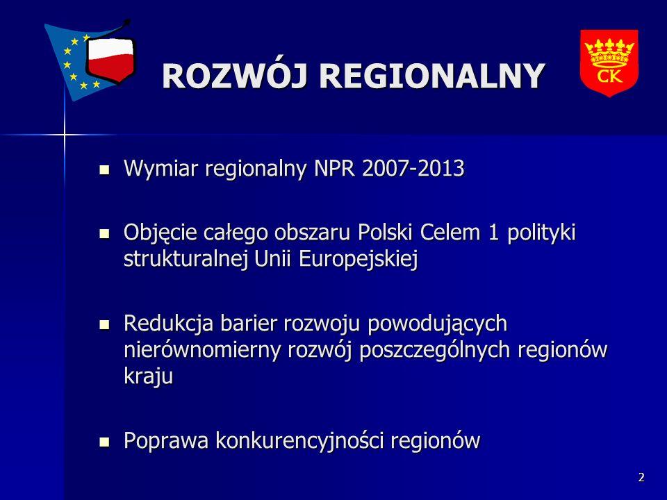 ROZWÓJ REGIONALNY Wymiar regionalny NPR 2007-2013