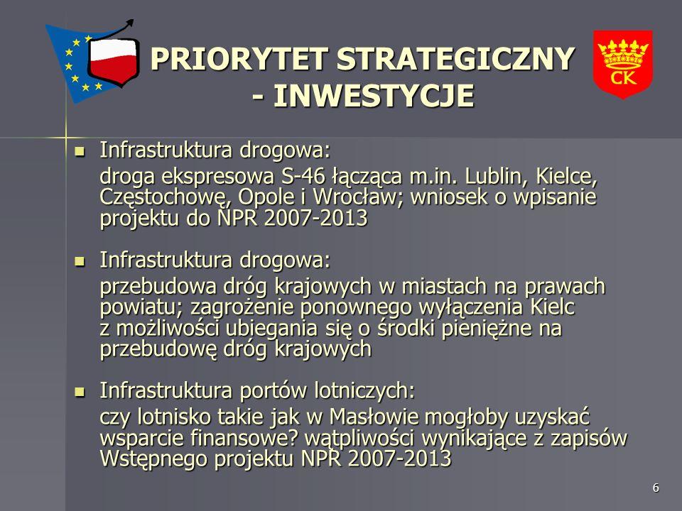 PRIORYTET STRATEGICZNY - INWESTYCJE