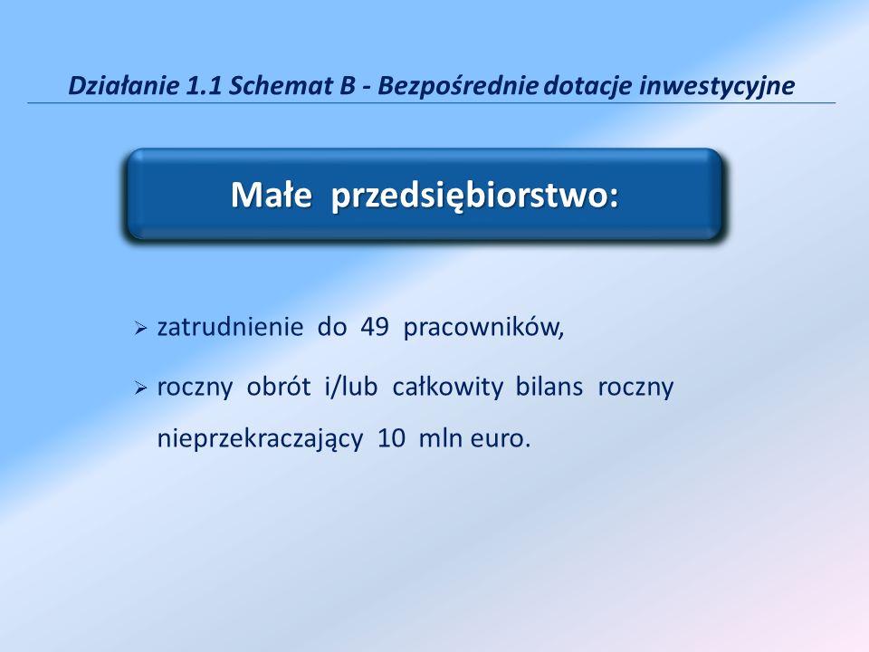 Działanie 1.1 Schemat B - Bezpośrednie dotacje inwestycyjne