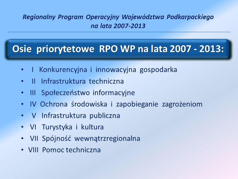 Osie priorytetowe RPO WP na lata 2007 - 2013:
