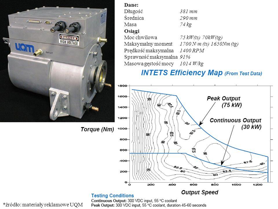 Dane: Długość 381 mm. Średnica 290 mm. Masa 74 kg. Osiągi. Moc chwilowa 75 kW(ts) 70kW(tg)