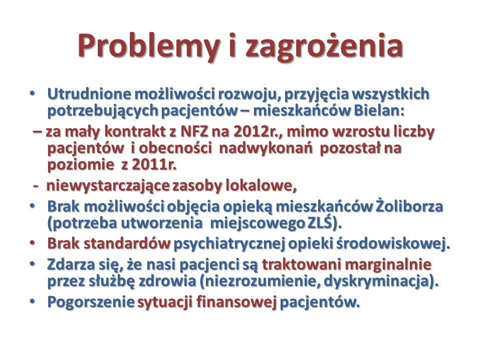 Problemy i zagrożenia Utrudnione możliwości rozwoju, przyjęcia wszystkich potrzebujących pacjentów – mieszkańców Bielan: