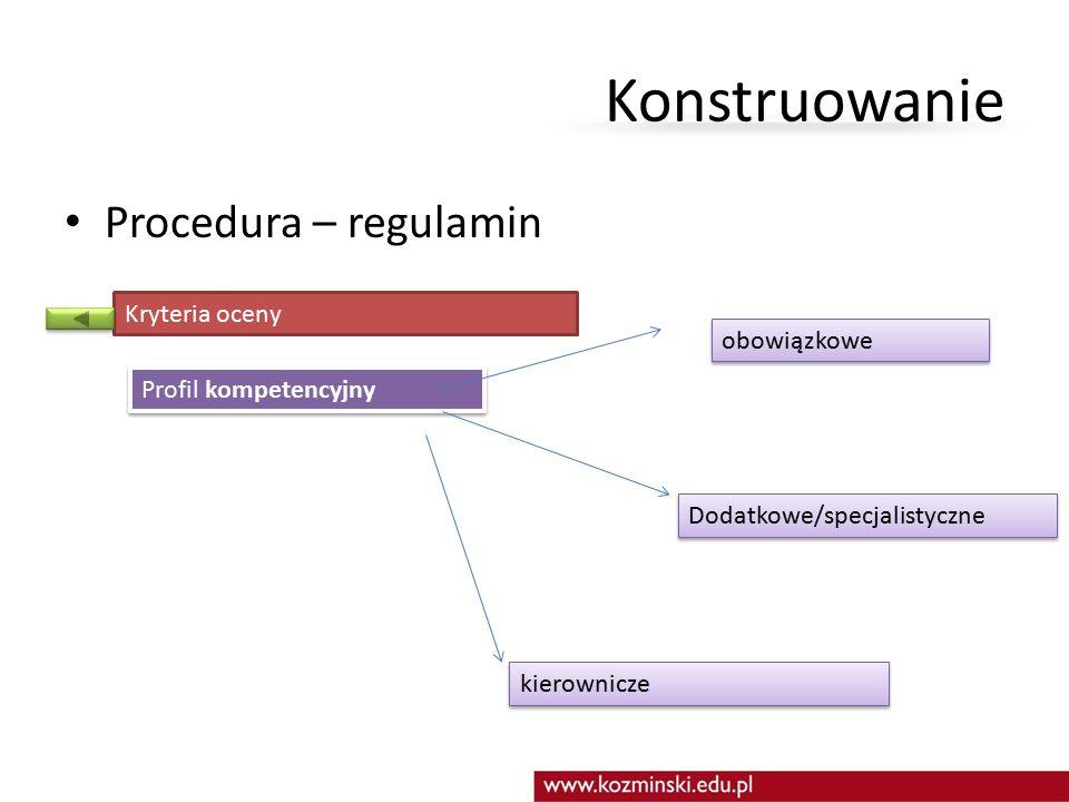 Konstruowanie Procedura – regulamin Kryteria oceny obowiązkowe