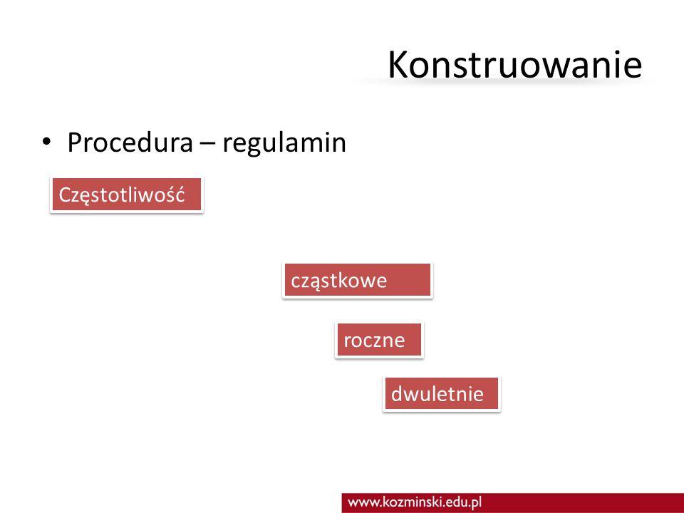 Konstruowanie Procedura – regulamin Częstotliwość cząstkowe roczne