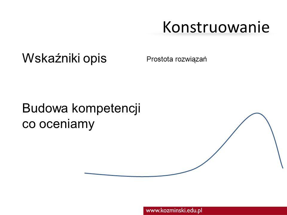 Konstruowanie Wskaźniki opis Budowa kompetencji co oceniamy