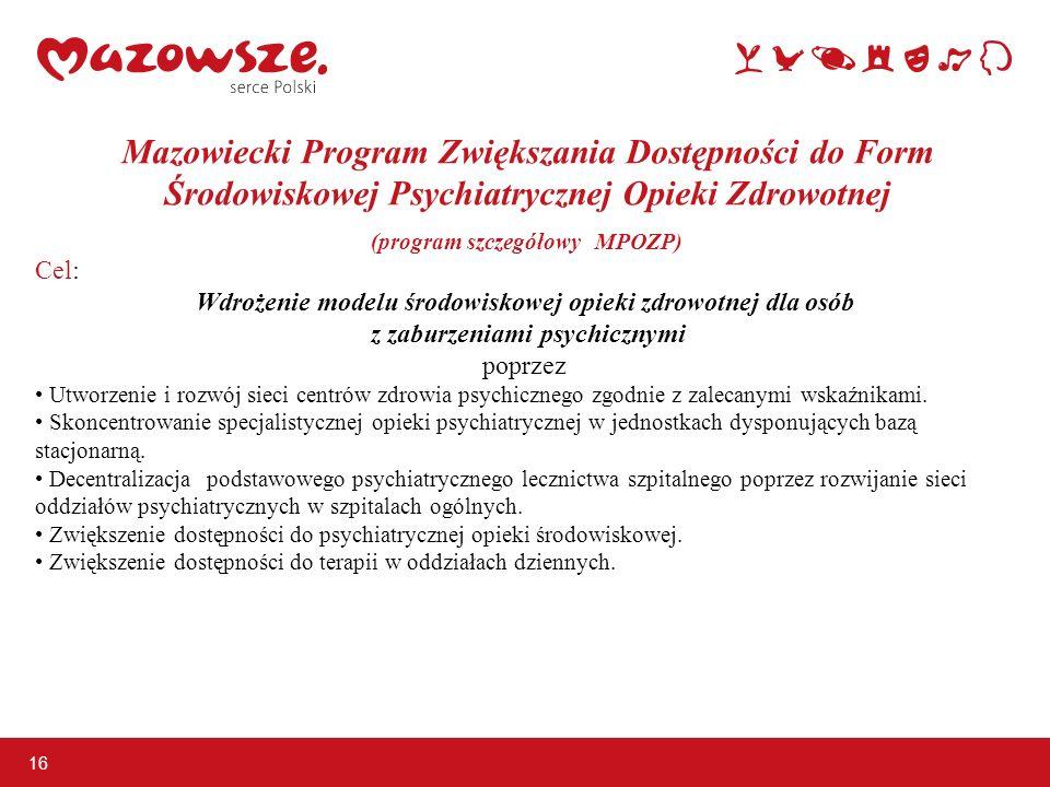 Mazowiecki Program Zwiększania Dostępności do Form Środowiskowej Psychiatrycznej Opieki Zdrowotnej