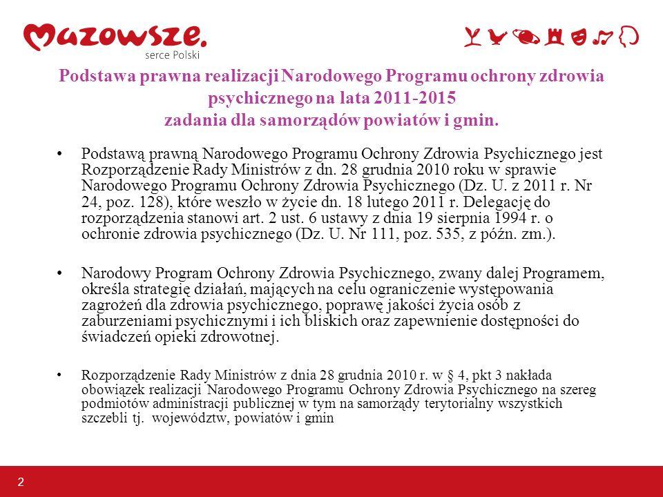 Podstawa prawna realizacji Narodowego Programu ochrony zdrowia psychicznego na lata 2011-2015 zadania dla samorządów powiatów i gmin.