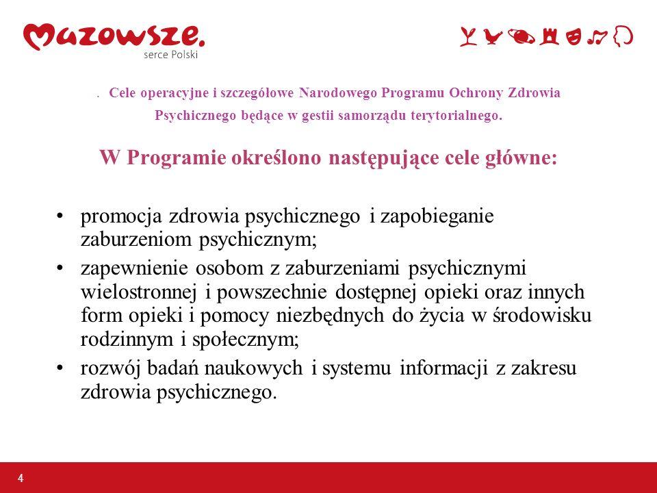 W Programie określono następujące cele główne: