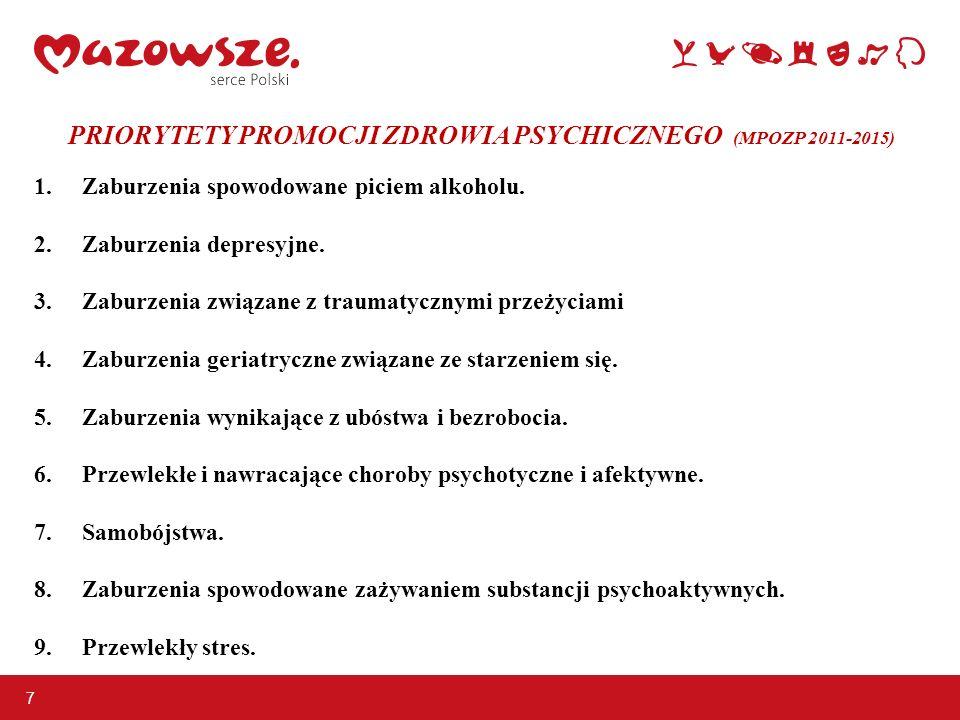 PRIORYTETY PROMOCJI ZDROWIA PSYCHICZNEGO (MPOZP 2011-2015)