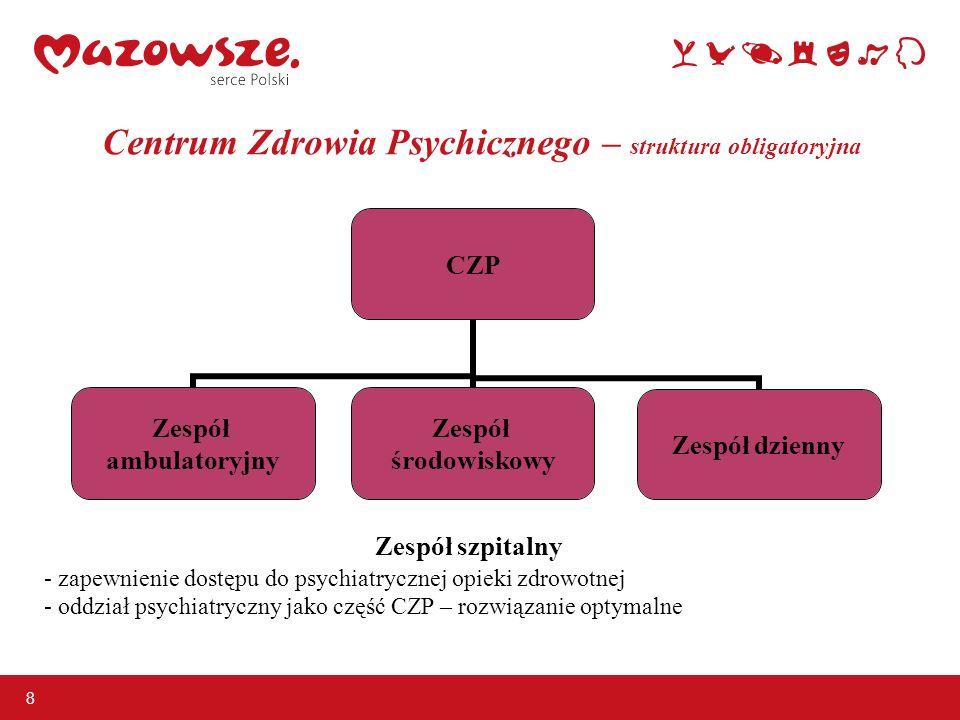 Centrum Zdrowia Psychicznego – struktura obligatoryjna