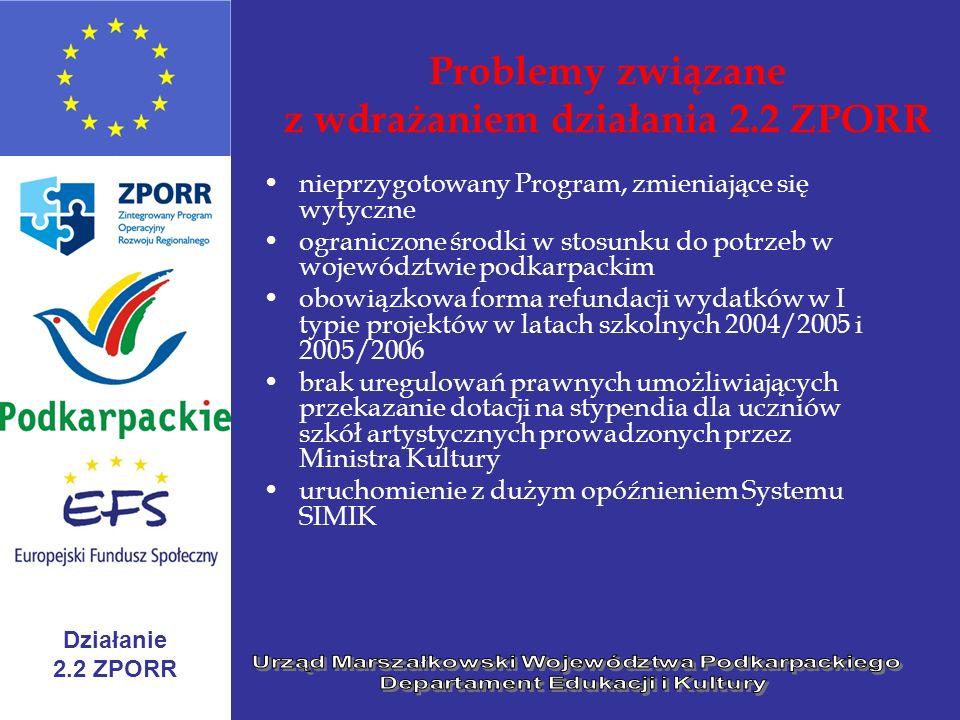 Problemy związane z wdrażaniem działania 2.2 ZPORR