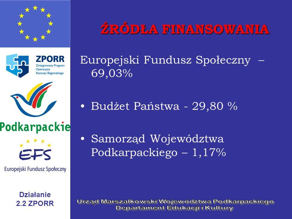 ŹRÓDŁA FINANSOWANIA Europejski Fundusz Społeczny – 69,03%