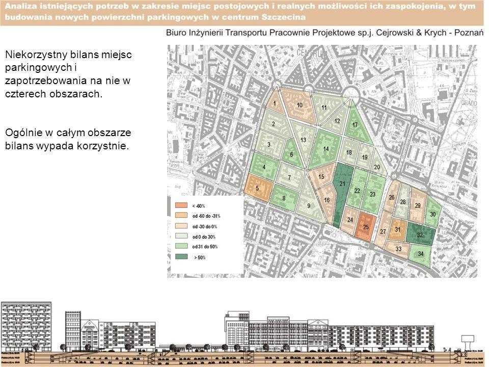 Niekorzystny bilans miejsc parkingowych i zapotrzebowania na nie w czterech obszarach.