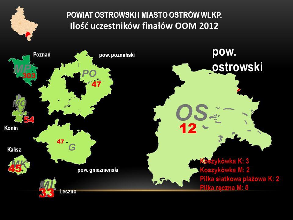 pow. ostrowski Ilość uczestników finałów OOM 2012