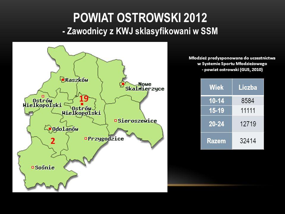 - Zawodnicy z KWJ sklasyfikowani w SSM