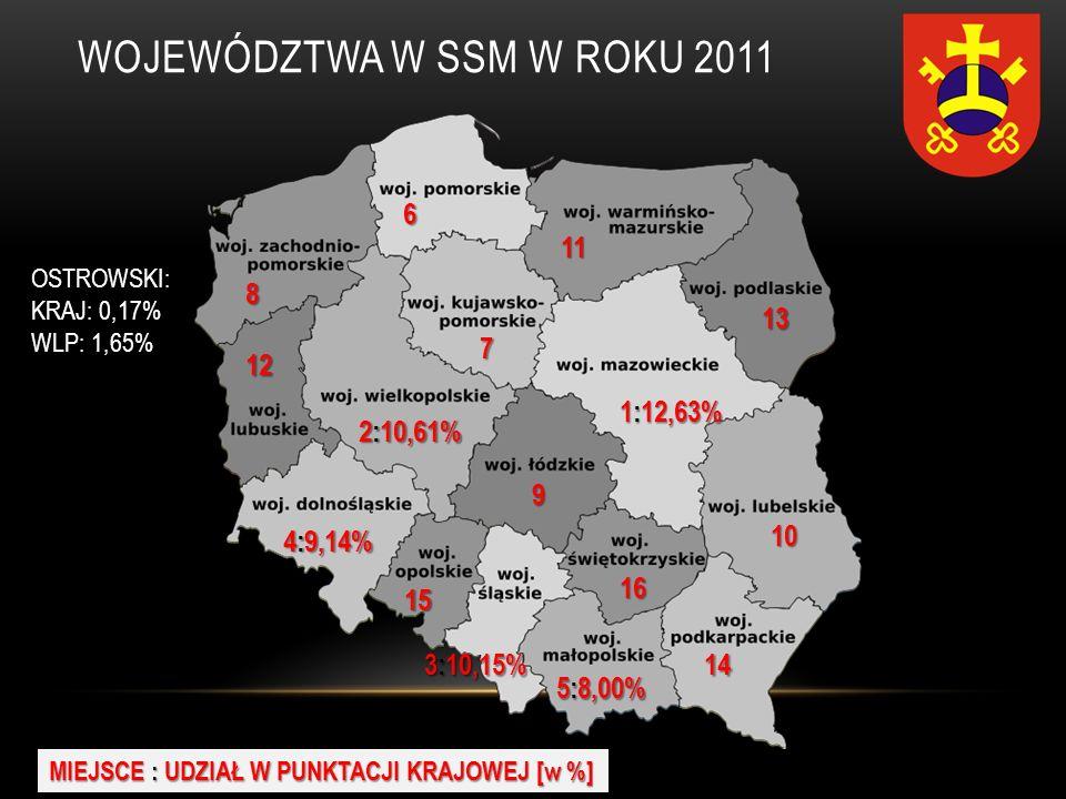 WOJEWÓDZTWA W SSM W Roku 2011