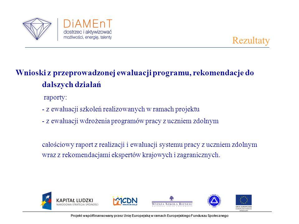 Rezultaty Wnioski z przeprowadzonej ewaluacji programu, rekomendacje do dalszych działań. raporty: