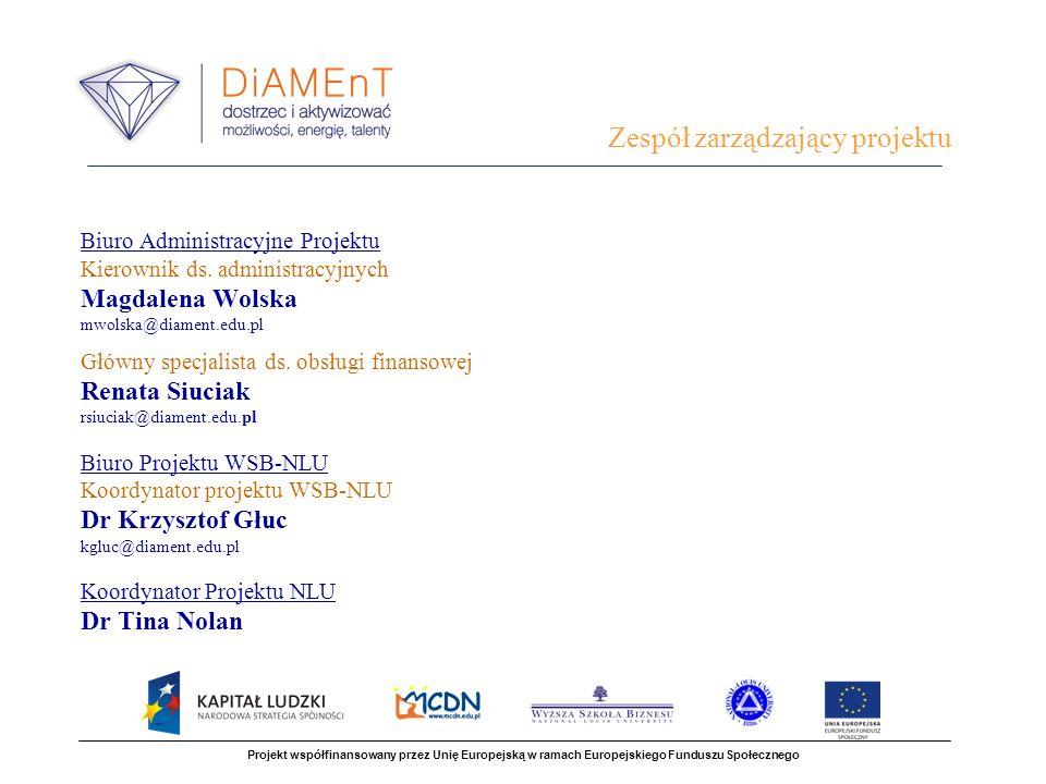 Zespół zarządzający projektu