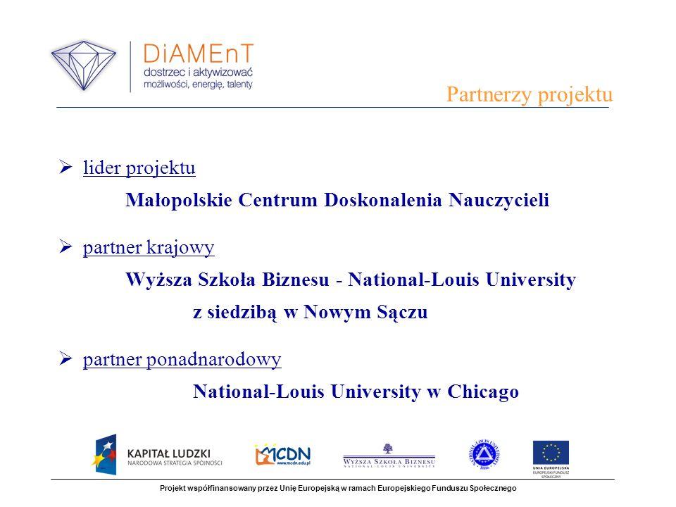 Partnerzy projektu lider projektu Małopolskie Centrum Doskonalenia Nauczycieli.