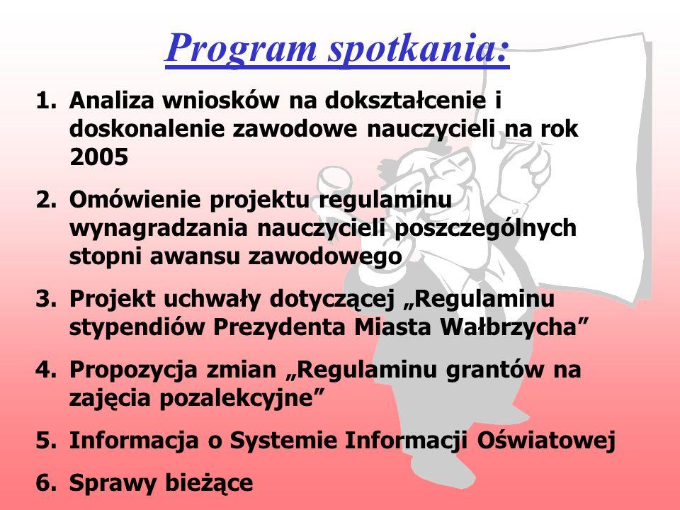 Program spotkania: Analiza wniosków na dokształcenie i doskonalenie zawodowe nauczycieli na rok 2005.