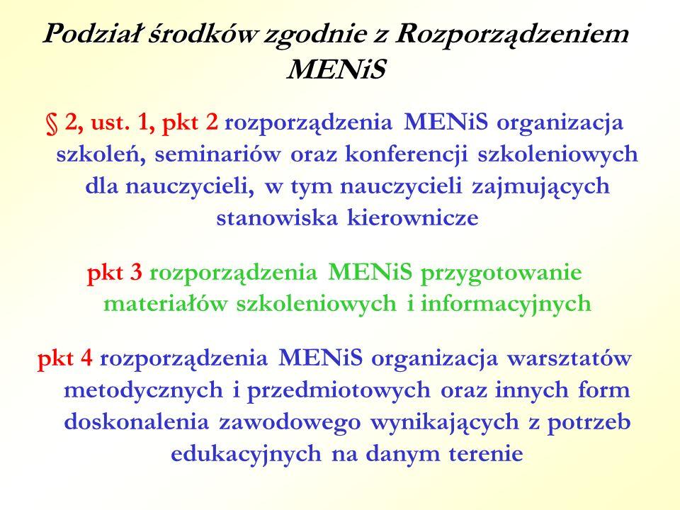 Podział środków zgodnie z Rozporządzeniem MENiS