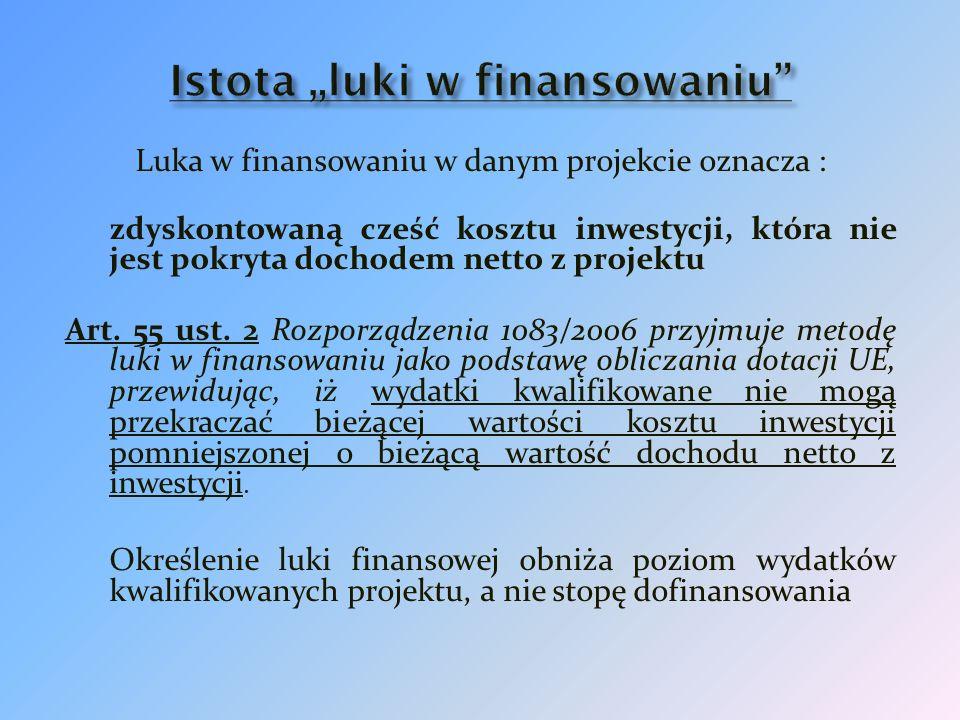 """Istota """"luki w finansowaniu"""
