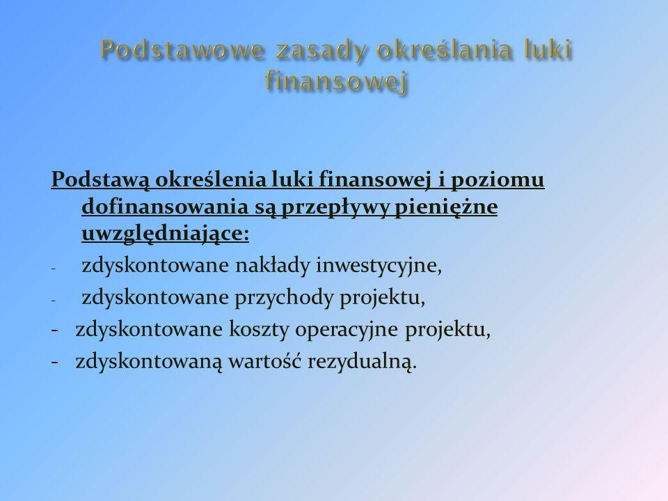 Podstawowe zasady określania luki finansowej