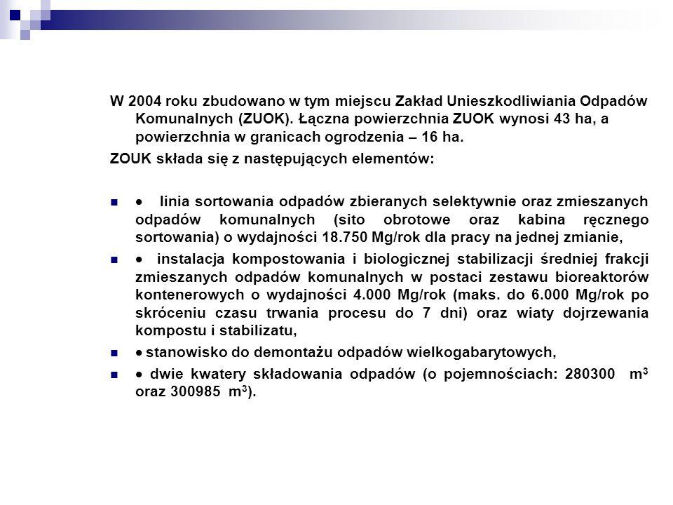 W 2004 roku zbudowano w tym miejscu Zakład Unieszkodliwiania Odpadów Komunalnych (ZUOK). Łączna powierzchnia ZUOK wynosi 43 ha, a powierzchnia w granicach ogrodzenia – 16 ha.