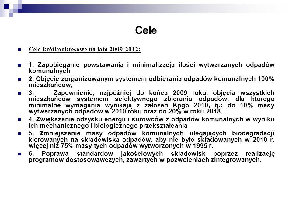 Cele Cele krótkookresowe na lata 2009-2012: