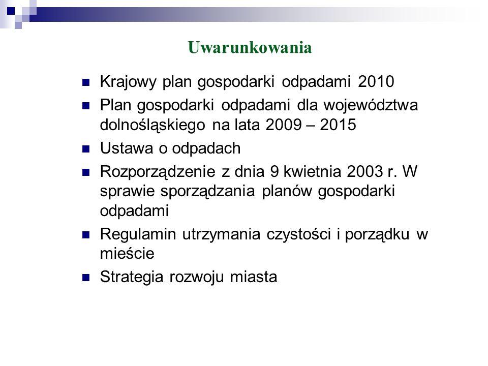 Uwarunkowania Krajowy plan gospodarki odpadami 2010