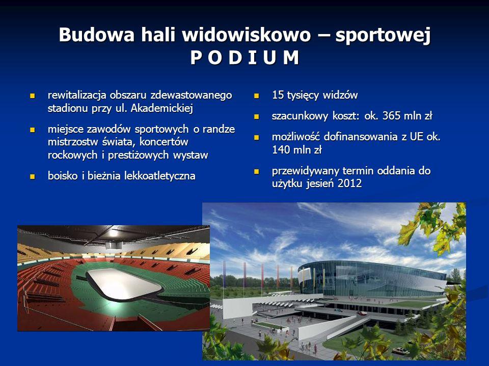 Budowa hali widowiskowo – sportowej P O D I U M