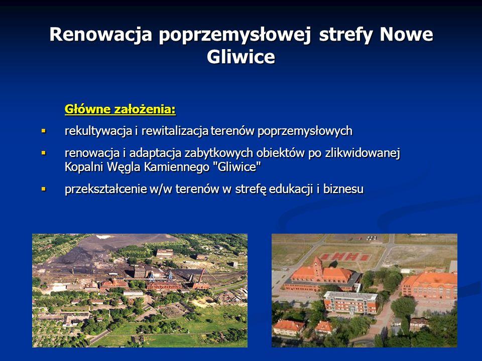 Renowacja poprzemysłowej strefy Nowe Gliwice