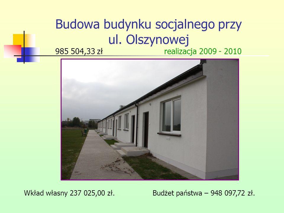 Budowa budynku socjalnego przy ul