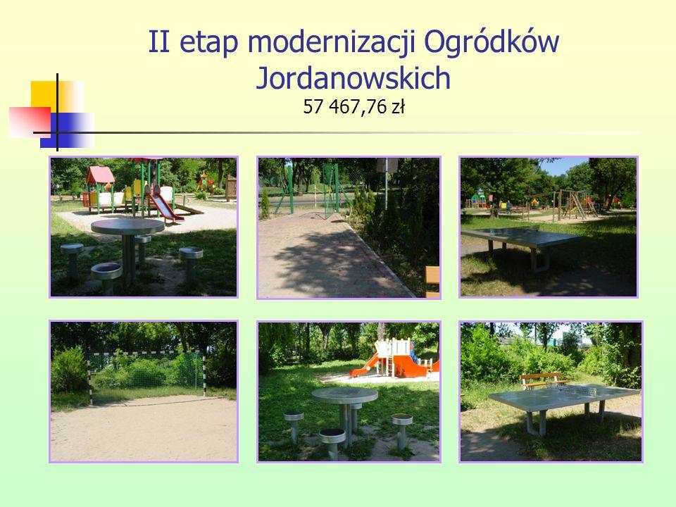 II etap modernizacji Ogródków Jordanowskich 57 467,76 zł
