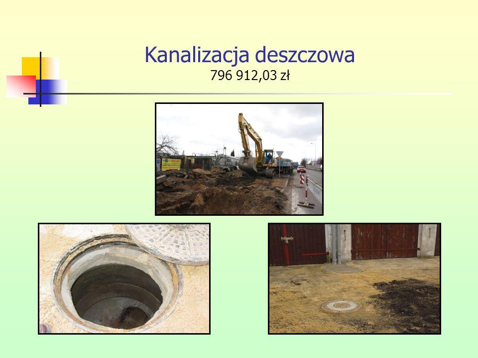 Kanalizacja deszczowa 796 912,03 zł